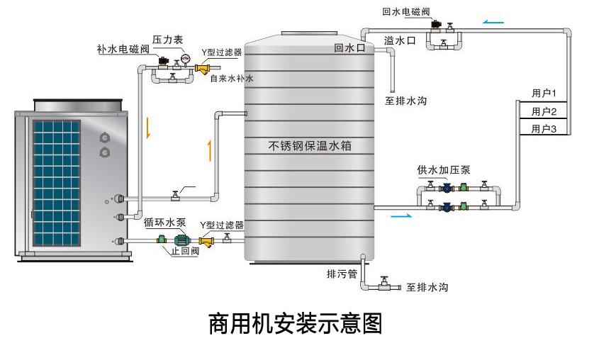 3 商用机安装图.jpg